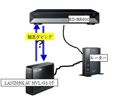 Bd_server