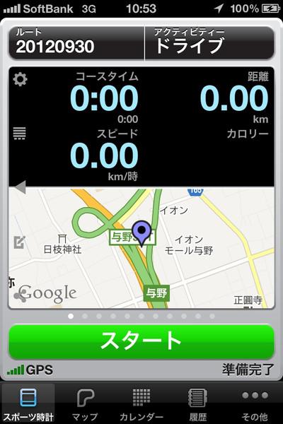 Cyclemet1